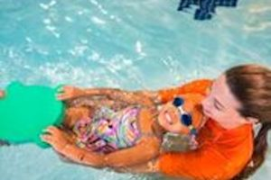 Summer Swim Safety from Goldfish Swim School Johns Creek