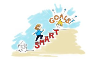 Already Tired of Resolutions? Try Goals Instead! :Atlanta Area Moms Blog: